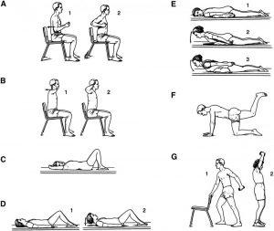 Упражнения для укрепления мышц после травмы спины
