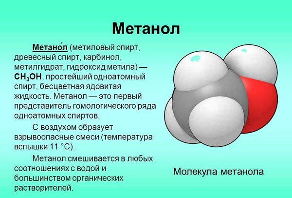 Что такое метанол