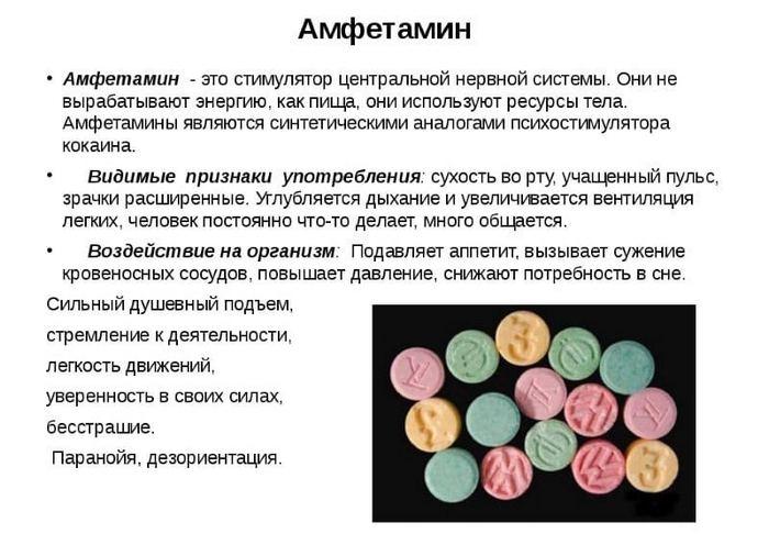 Что такое амфетамин