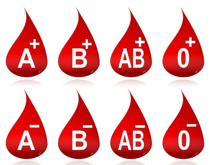 Какая группа крови самая редкая